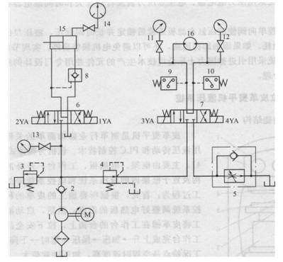 式压滤机液压系统