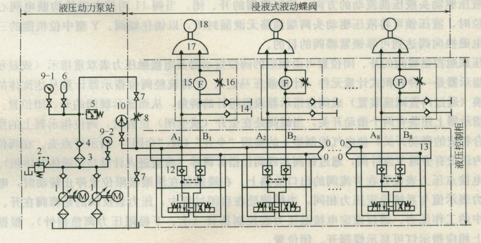 滚装船压载阀组电液遥控系统   宁波泰勒姆斯液压传动图片