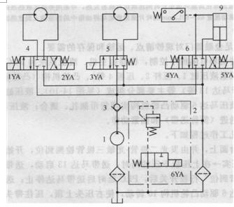 plc控制的自动捆钞机液压系统