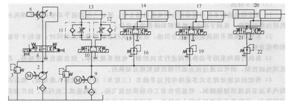 液压泵9可通过阀10的中位实现卸荷