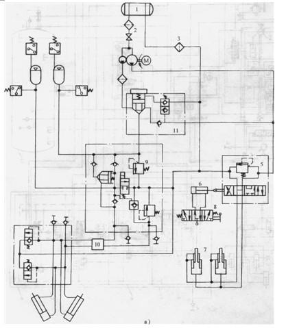 图4矿用自卸车液压转向和举升回路原理图图片