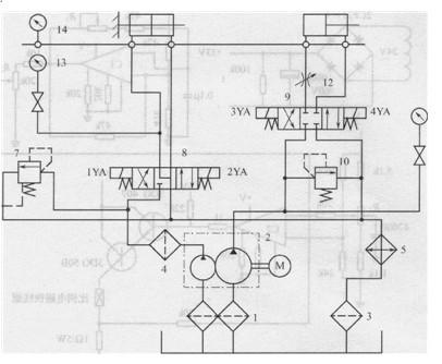 电动机就地远程控制电路接线图