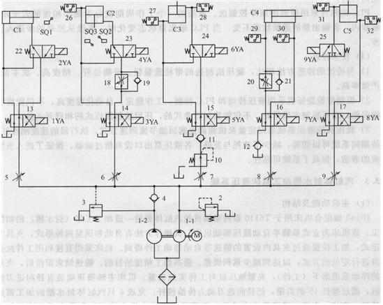 c5的运动方向分别由二位四通电磁换向阀13,14,15,16,17控制;各液压缸图片