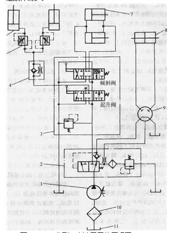 com (典型汽车液压系统ppt图1) 汽车一油三液指什么答:汽车保养有比较图片