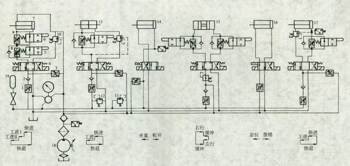 图1组合机床液压系统原理图图片