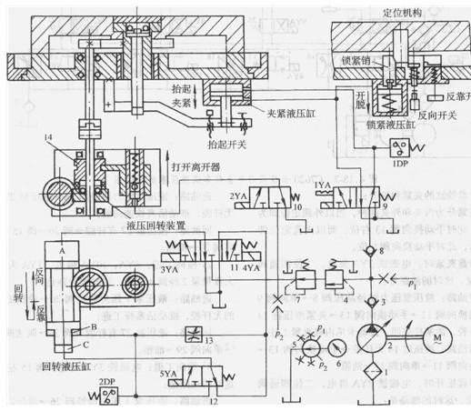 主轴变速和制动用的摩擦片式离台器,靠单作用液压缸结合,由弹簧作用而分离。为了保证主轴变速及刹车过程的平稳性,在进油路中装有针状节流阀4,控制进入单作用液压缸的流量大小,以使不1工作的摩擦片式离合器迅速分离时,将要工作的摩擦片式离合器缓慢地结合(约用2~3s时间)。同时,利用缓慢结合过程中的摩擦片之间的打滑现象,吸收转动中的惯性能量,可防止冲击。另外,可用时间继电器控制二位二通电磁阀11在变速完成后接通,将针状节流阀4短路,保证充分供油,防止泄漏过大而压力下降,使摩擦片式离合器工作可靠。
