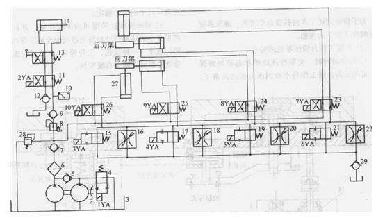 c7620卡盘多刀半自动车床液压系统原理图