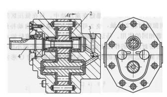 液压泵及液压马达的典型结构图片