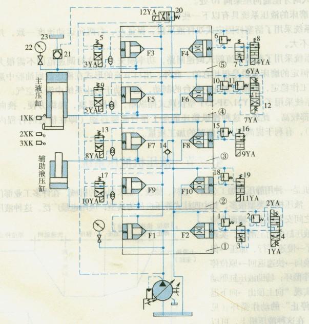 液压机液压系统在液压马达中的体现图片