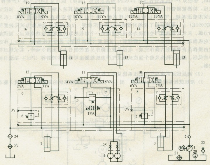 两个冲头缸3的工作压力分别由叠加式减压阀5和6控制,在液压马达回路上图片