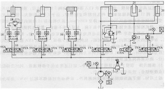 抽真空平板硫化机变频液压马达比例系统