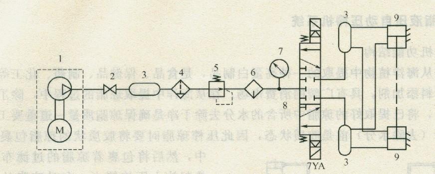 多级低噪声放大器以提高负载能力;选用3个精密多圈绕线式电位器来实现