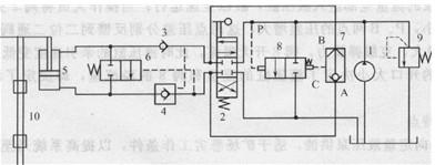 控制;二位二通液动换向阀6可使液压缸在起升油管柱时实现差动快速动作图片
