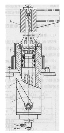 摆动式液压缸结构图