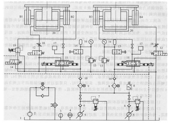 系统最低压力由压力继电器8控制,带污染报警压差继电器的精密过滤器9