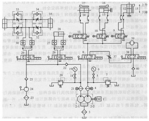 整形机pl8500电路图纸