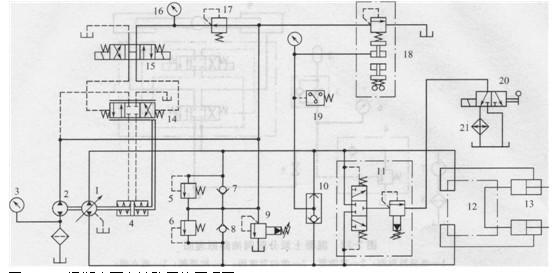 图1混凝土泵主油路液压马达系统原理图 1-高压柱塞泵;2-双向定量齿轮泵;3、16-压力表;4-变量缸;5、6-溢流阀;7、8-单向阀;9-先导式溢流阀;10-梭阀;11-冲洗阀;12 -变量转换阀;13-主液压缸;14-伺服阀;15 -三位四通电磁换向阀;17-减压阀;18-恒功率阀;19-压力继电器;20-二位三通换向阀;21-冷却器 冲洗阀11确保工作时给主回路低压区提供一个低压通道,溢出的油进入冷却回路并由低压溢流阀保持低压区压力。辅助泵输出的液压油分为三路,第一路流向溢流阀5、6,并通过溢流阀