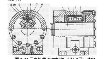 摆动液压马达典型结构图片