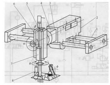 以防止因压下力过大的力矩作用将车的一侧抬起,平衡阀9用来平衡镐体