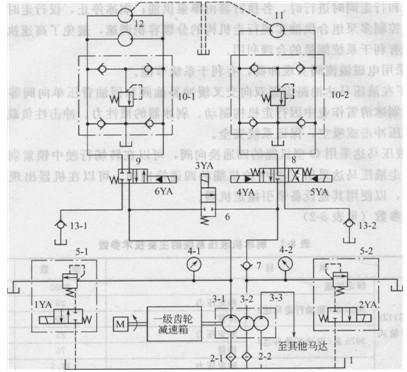 多功能道路剁冰清雪机液压系统