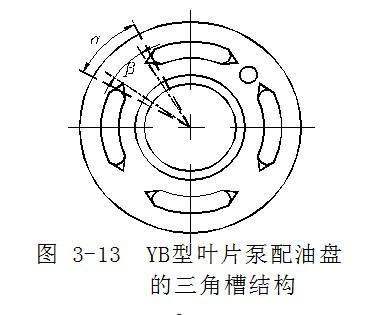叶片马达工作原理   宁波泰勒姆斯液压传动有限公司图片