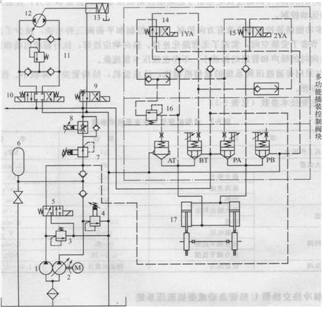 当比例阀7和8的电气放大器接到智能模块的控制信号时,双泵