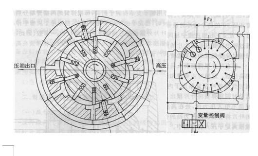 inm型摆缸式径向低速大扭矩液压马达图片