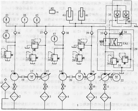 由电接点压力表44发信号,当油液压力低于26mpa时,使电动机22起动,液压