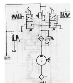 5一旁通阀6右离合器液压缸7一右转向控制阀8-主溢流阀9-左转向控制阀图片