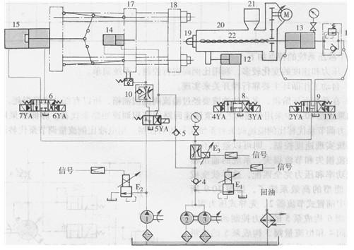 比例放大器和比例阀),执行装置(液』七缸或液压马达)