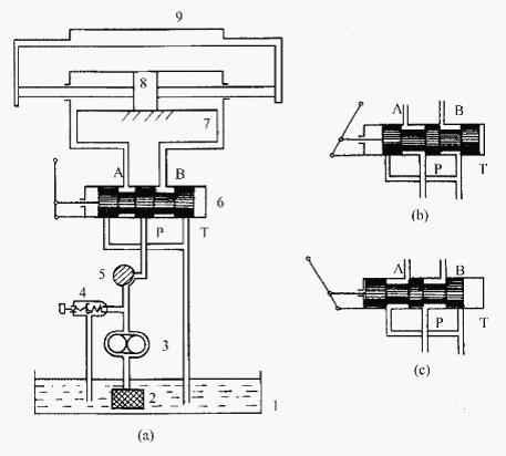 磨床工作台液压传动系统工作原理图(泰勒姆斯)