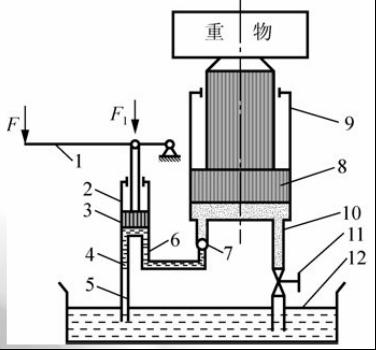 图1.3液压传动系统图形符号图