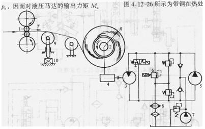 张力给定值to通过给定器转换成电压信号ut.