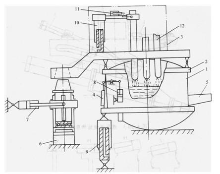 图2炼钢电弧炉结构示意图