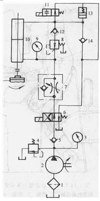 图4磨头升降液压系统图图片