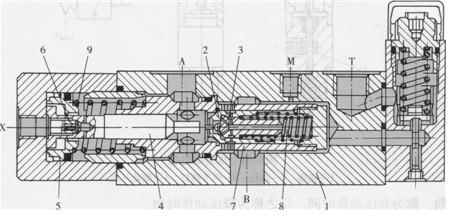 液压马达与顺序阀,平衡阀图片