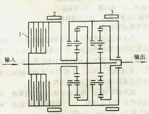 汽车自动切换挡和举升机构液压系统图片
